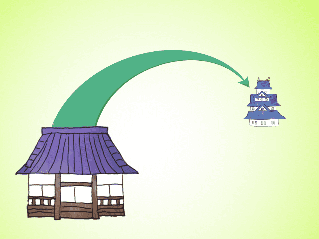 城と寺を結ぶ「ビスタライン」とは?