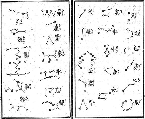 「二十八宿図」(『安部晴明簠簋内傳圖解』東京神誠館より)