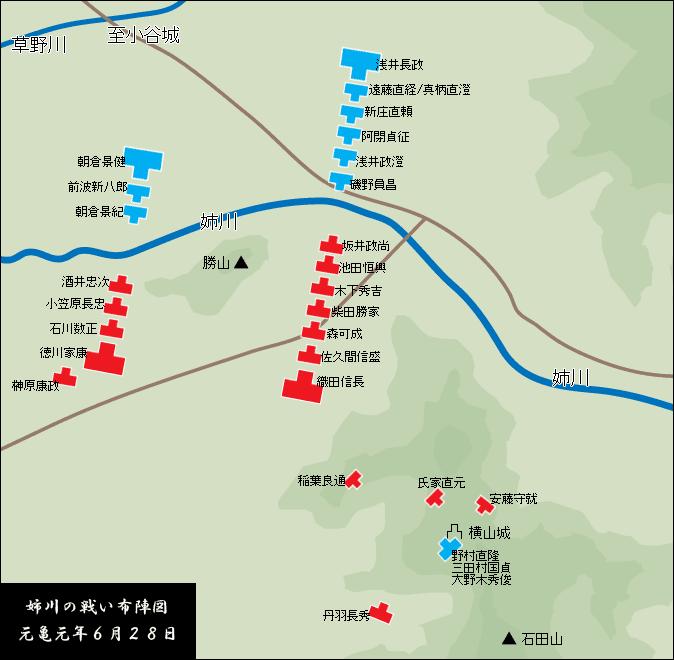 姉川合戦の布陣図
