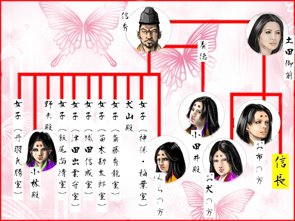 信長の姉妹の系図イラスト