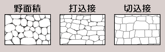石垣の分類