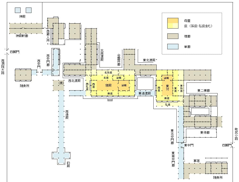 「東三条殿」の平面図