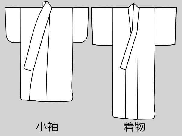 小袖と着物