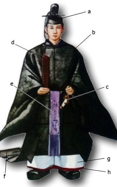 束帯のイメージ