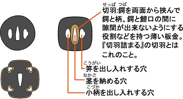 切羽の構造イラスト